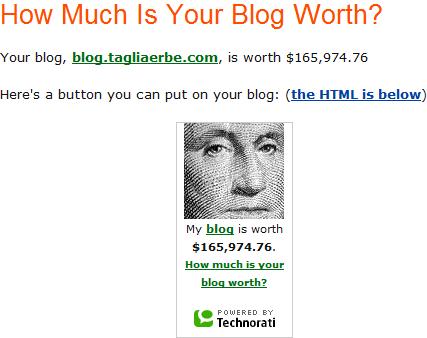Quanto vale il TagliaBlog?