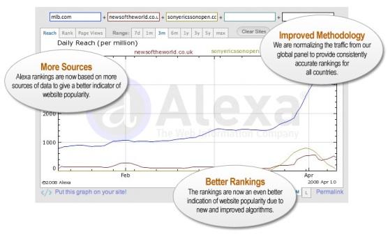 Il nuovo algoritmo di Alexa