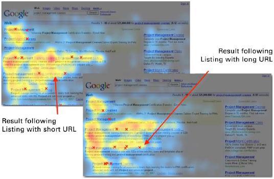 Eyetracking Heatmap su 2 diversi tipi di URL