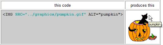 Esempio di uso dell'attributo ALT