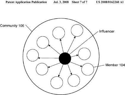 Un nuovo brevetto di Google: NETWORK NODE AD TARGETING