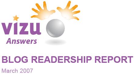 Blog Readership Report
