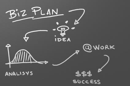Web marketing e Business Plan