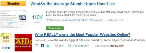 Due post di mixthenet.com che hanno sfondato in StumbleUpon e Digg