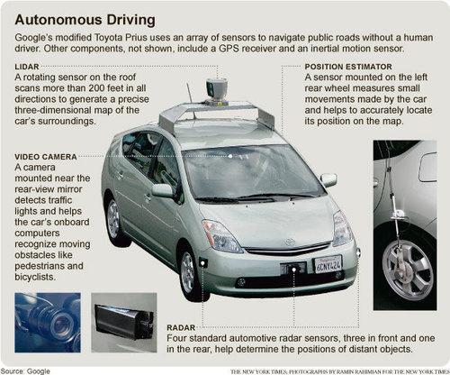 La Toyota Prius modificata da Google (dal New York Times)