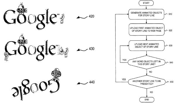 Una immagine tratta dal brevetto di Google Doodle