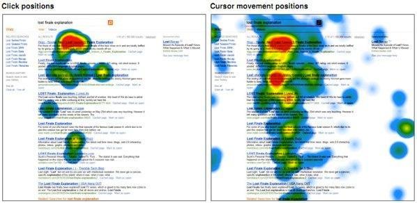 Click e movimenti del mouse su una SERP