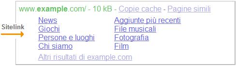 I vecchi Sitelink di Google
