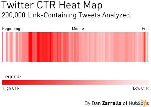 Twitter CTR Heat Map