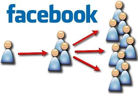 Internet condividere su facebook