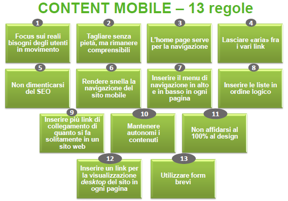 13 Regole per i Mobile Content