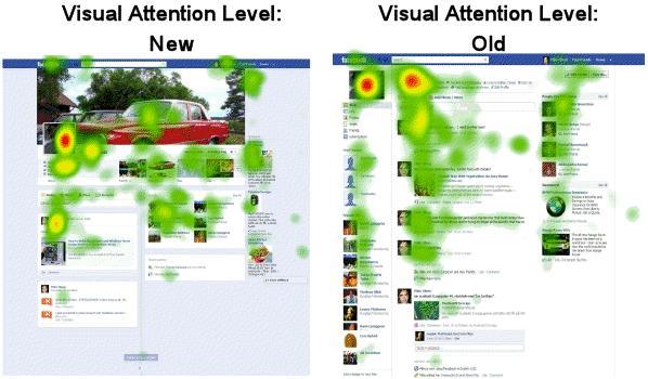 Eye Tracking su Facebook