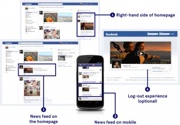 I nuovi annunci pubblicitari di Facebook