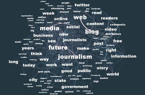 Il giornalismo del futuro