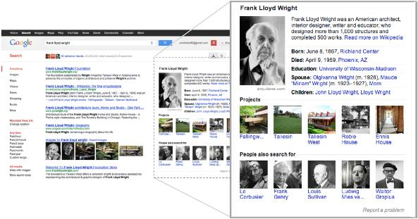 Un esempio di Google Knowledge Graph