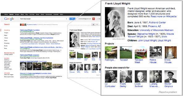 Un esempio di Google Knowledge Graph