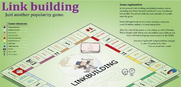 Un'infografica sul link building