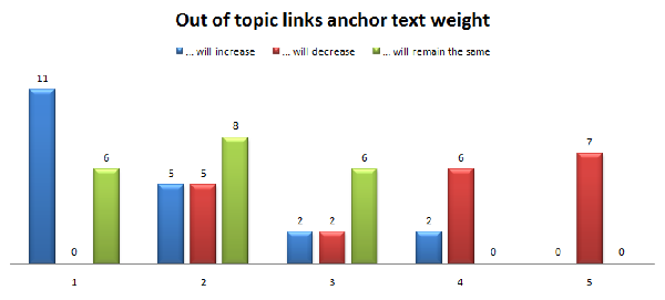 how to create anchor links in html