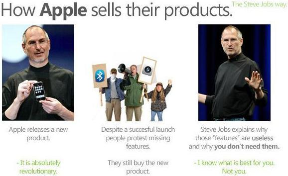 Apple Marketing Strategy