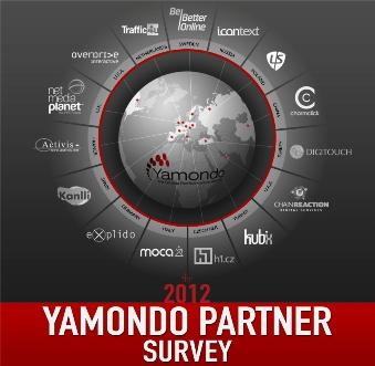 Yamondo Infograph Survey 2012