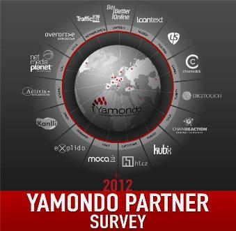 Yamondo Infograph Survey 2012