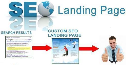 Posizionamento di una Landing Page