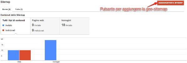 Aggiunta di una geo-sitemap nei Google Webmaster Tools