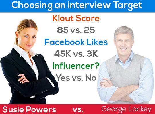 I target giusti per una intervista