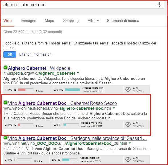 La SERP di Alghero Cabernet Doc