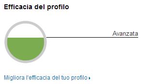 Efficacia del profilo su LinkedIn