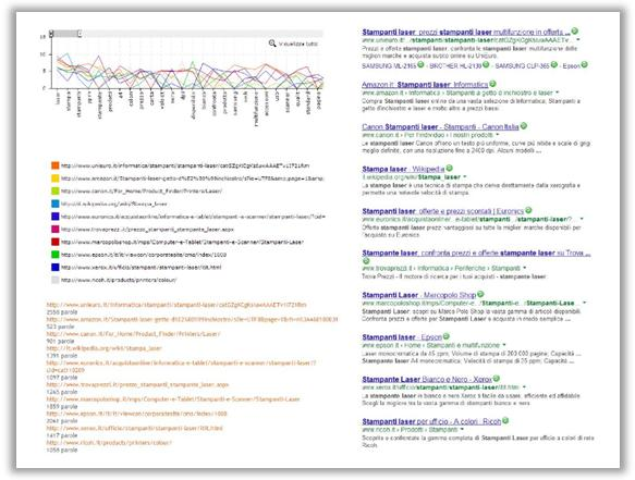 Secondo livello di analisi CRR