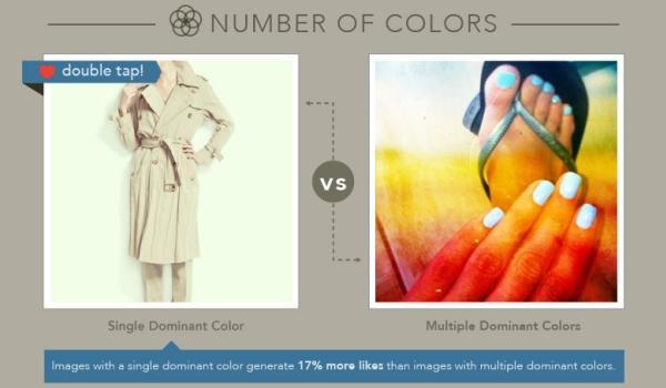 Il numero di colori su Instagram