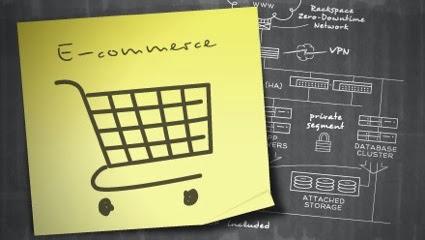 Guida ai contenuti per l'ecommerce