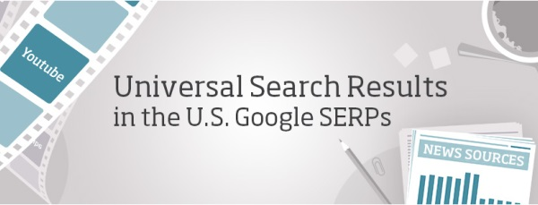 Google Universal Search, nel 2013, secondo Searchmetrics