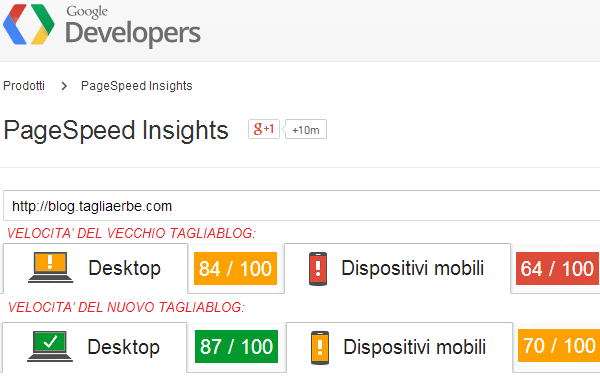 Velocità del nuovo tema WordPress rispetto al vecchio