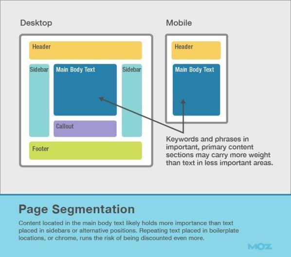 Segmentazione della Pagina