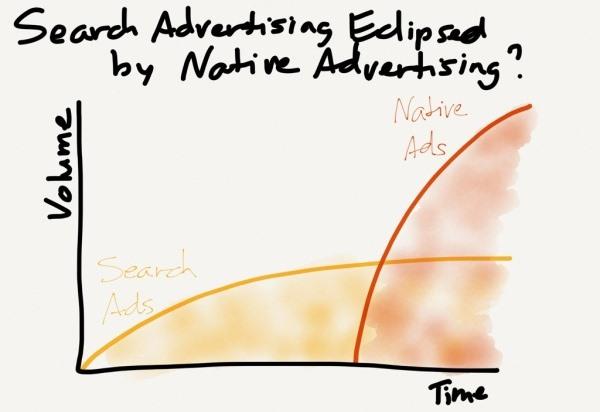 La native advertising eclisserà la search advertising?