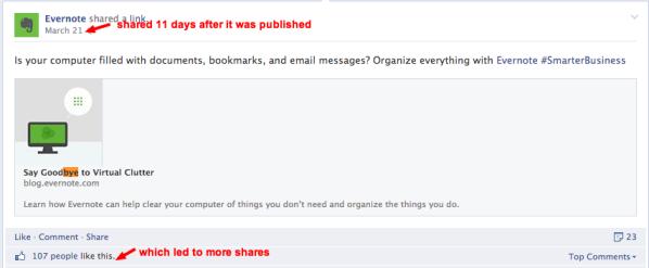 Il post di Evernote 11 giorni dopo