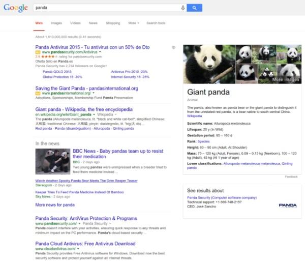 Panda Query