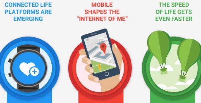 Google Marketing Trends 2015