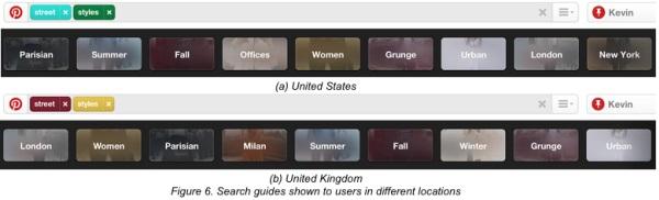 Guide di Pinterest diverse in base alla nazione
