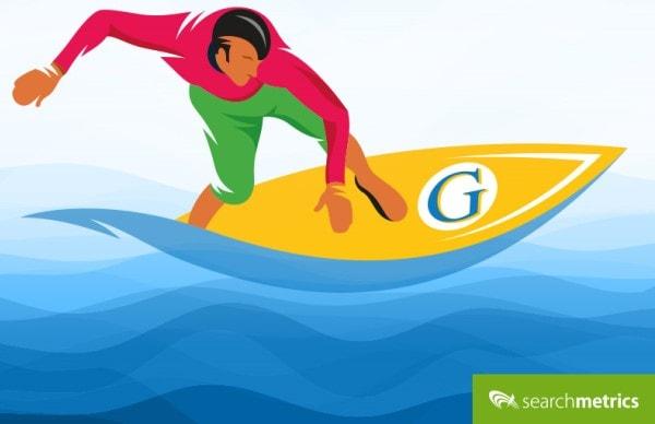 Google News-Wave Update