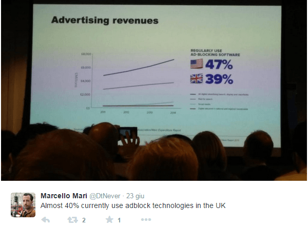 Percentuale d'uso di AdBlock in USA e UK