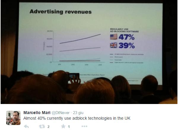 Percentuale d'uso di AdBlock in USA e UK
