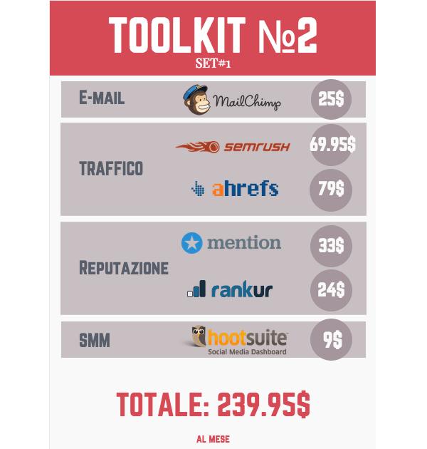 Toolkit 2 Set 1 dei migliori strumenti Web Marketing
