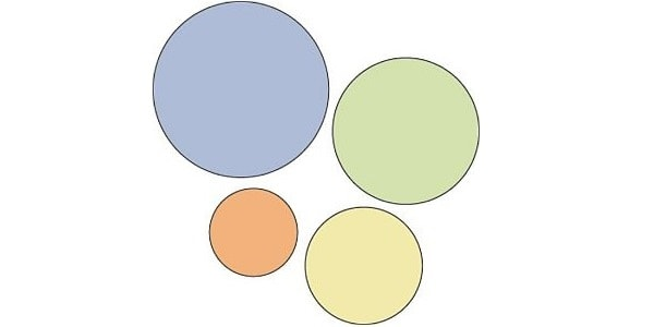 4 cerchi