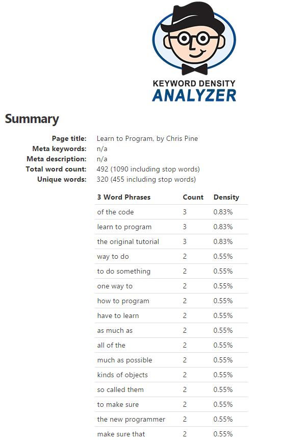 Keyword Density Analyzer