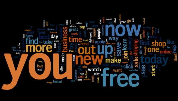 Le parole più utilizzate nei Facebook Ads