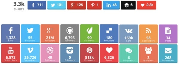 L'uso dei bottoni e pulsanti di condivisione nella Riprova Sociale