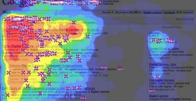 Heat Map - Mappa di Calore